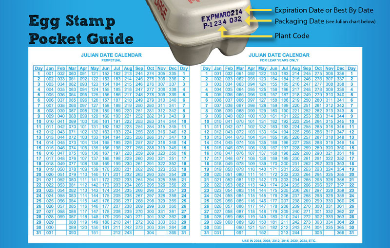 egg stamp pocket guide