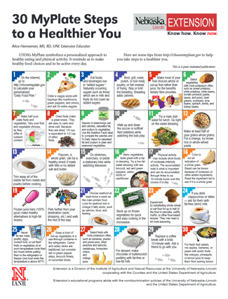 30 MyPlate Steps to a Healthier You