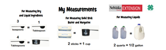 Basic Measurement Equivalents Chart