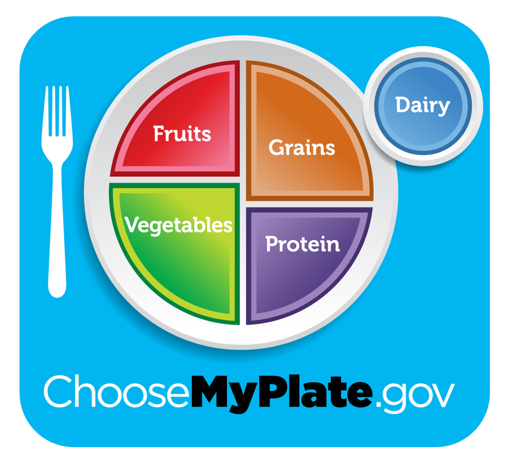 MyPlate icon with blue background