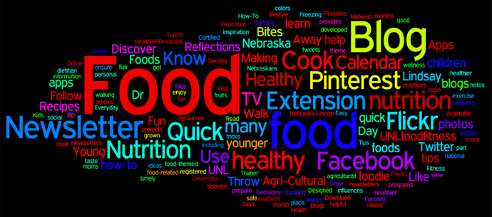 Food & Nutrition Social Media Wordle